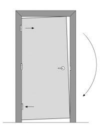 Fixing door edge clearances